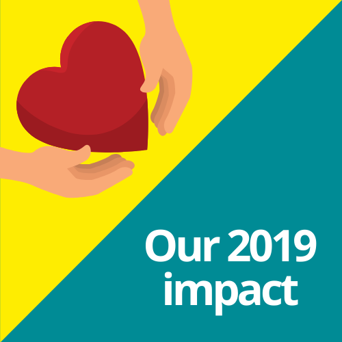 Our 2019 social impact